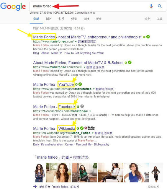 marie forleo   Google 搜尋.jpg